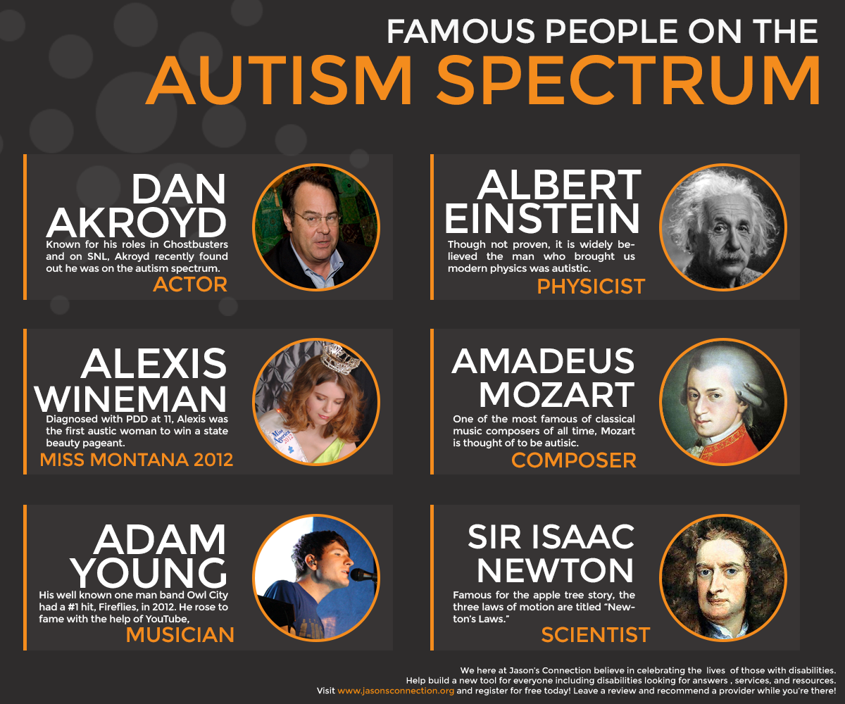 every single one of us has been impacted autism chicks mds famous