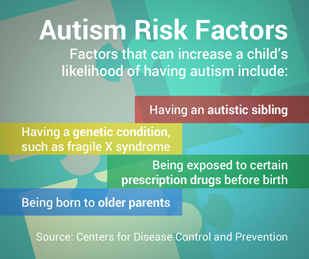 what are the causes of autism There are several different hypotheses regarding the main cause of autism spectrum disorder (asd) however the only cause that has.